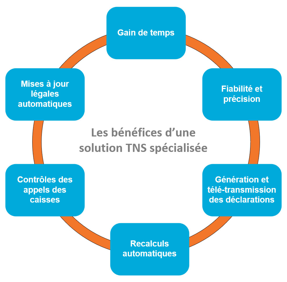 eic-2021-benefices-solution-tns-1020