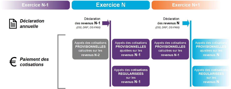 eic-2021-principe-cotisations-tns-0920